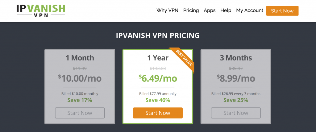 IPVanish Subscription Plans