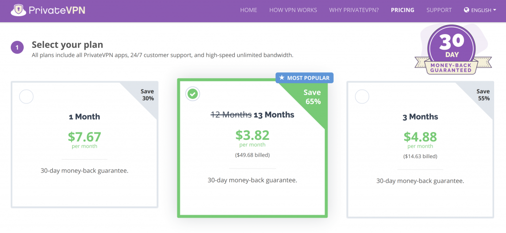 PrivateVPN Subscription Plans