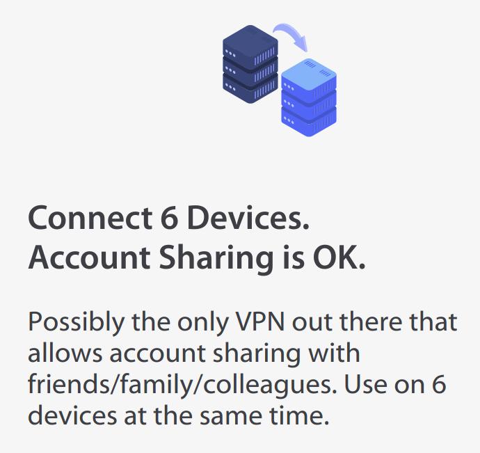 VPNArea Connect6