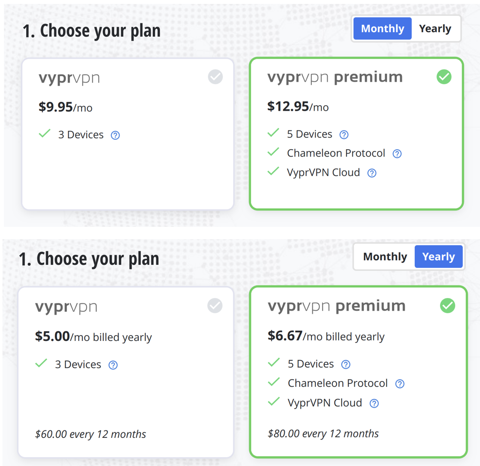 VyprVPN Subscripton Plans
