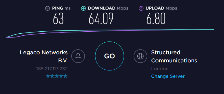 ExpressVPN UK Server Speed