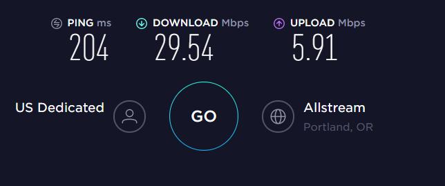 SaferVPN US Server Speed