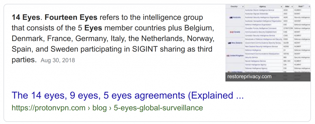 14 Eyes Intelligence Agency