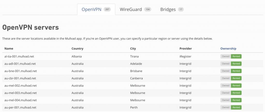 Mullvad VPN Server Locations