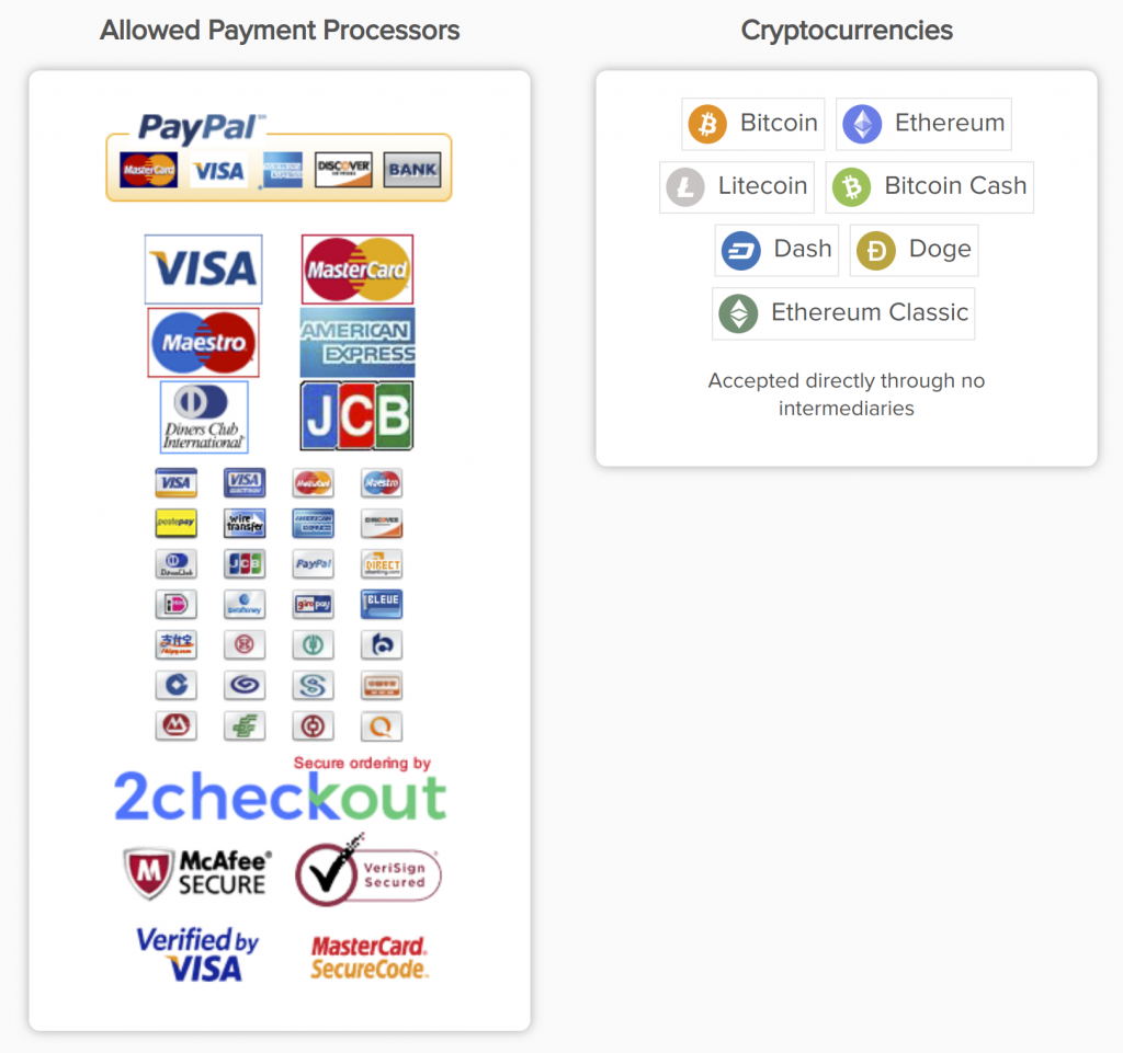AirVPN Payment Options