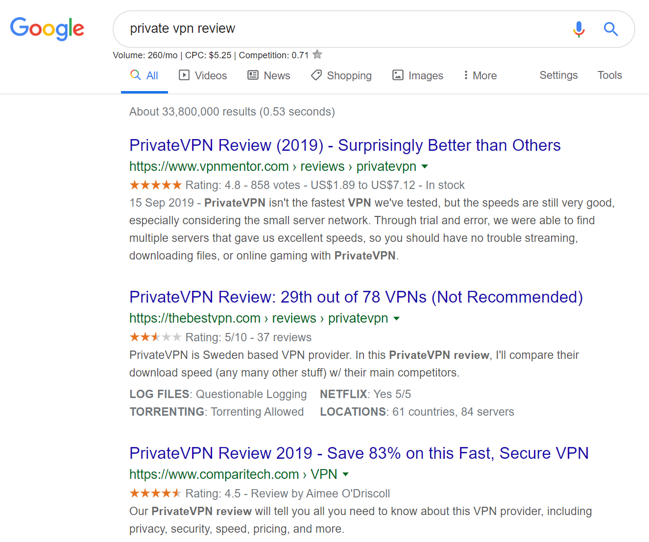PrivateVPN Review Google Results