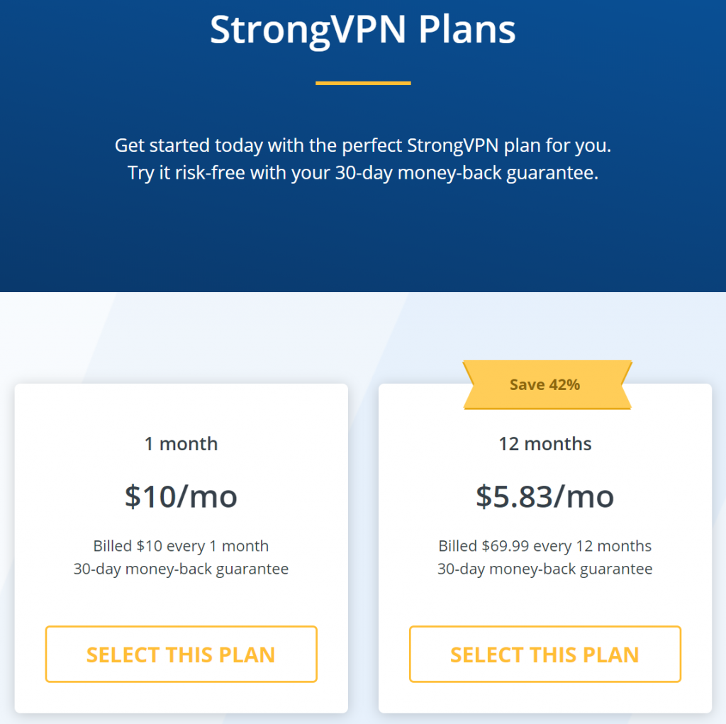StrongVPN Subscriptions