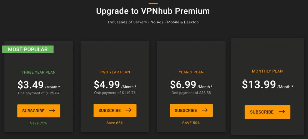 VPNhub pricing tier