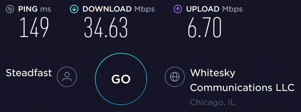 blackVPN US Server Speed