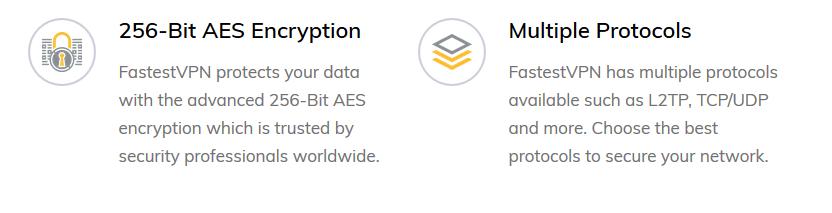FastestVPN Encryption