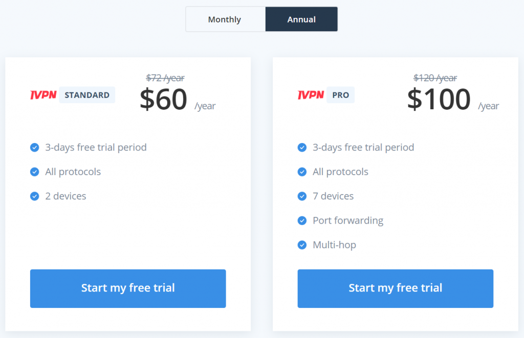 IVPN Annual Pricing