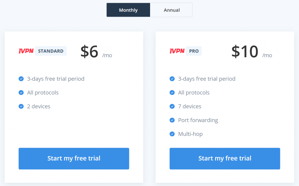 IVPN Monthly Pricing